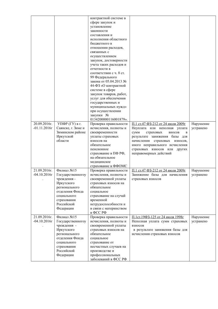 таблица №7-2