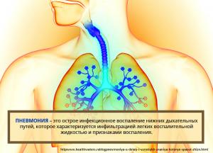 httpwww.healthwaters.rublogpnevmoniya-u-detey-i-vzroslykh-znaniya-kotorye-spasut-zhizn.html