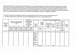 Отчет за 2017 год_page-0002