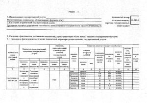 Отчет за 2018 год_page-0008