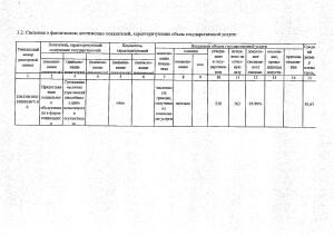 Отчет за 2018 год_page-0009