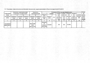 Отчет за 2018 год_page-0011