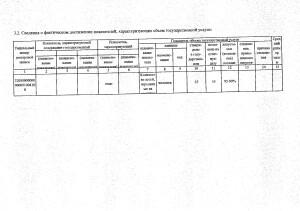Отчет за 2018 год_page-0017