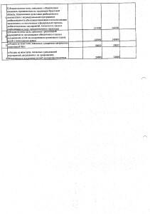 Отчет за 2018 г_page-0009
