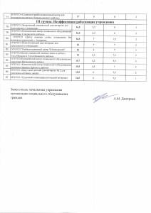 Оценка эффективности 2 кв. 2017-5