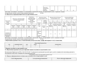 1 ГЗ  на 2017 год КЦСОН Саянск с 01.09.2017_page-0023