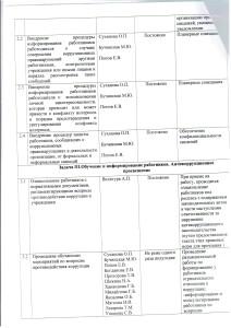 План по корупции 2019_page-0002