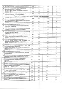 оценка эффективности 4 квартал 2018_page-0004