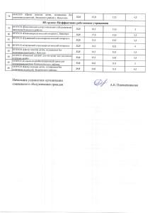 оценка эффективности 4 квартал 2018_page-0005